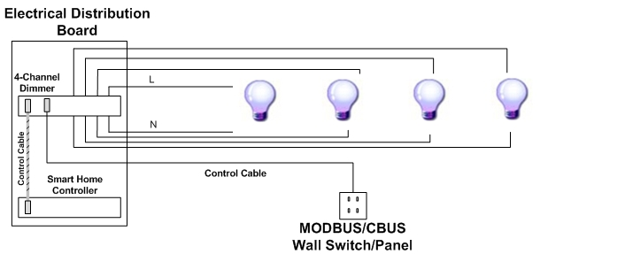wiring diagram ceiling fan images bus relay wiring diagram cbus protocol the